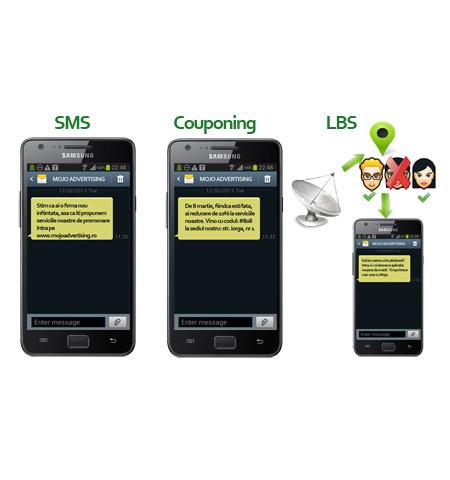 Campanii SMS, SMS Couponing, SMS geolocalizat