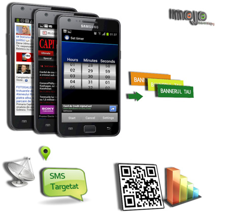 Servicii mobile advertising, SMS, QR codes